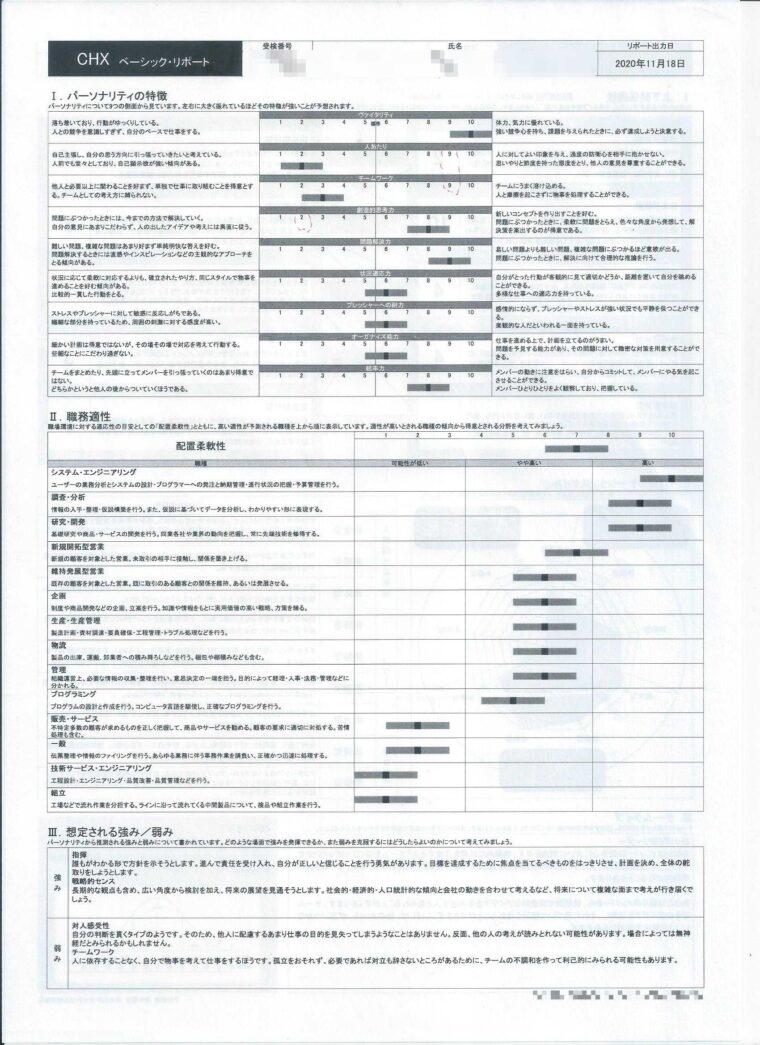 ビジネススクール自己分析シート1