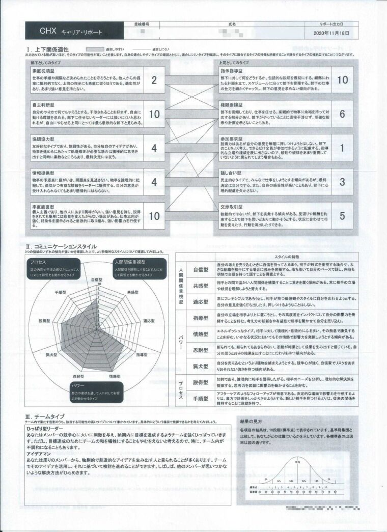 ビジネススクール自己分析シート2