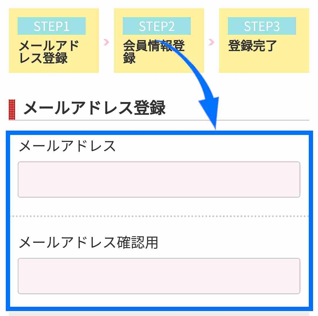 A8.netの登録方法01A8.netへ仮登録するアドレスを入力