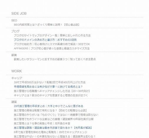 PS Auto Sitemapのスタイルのチェックリスト