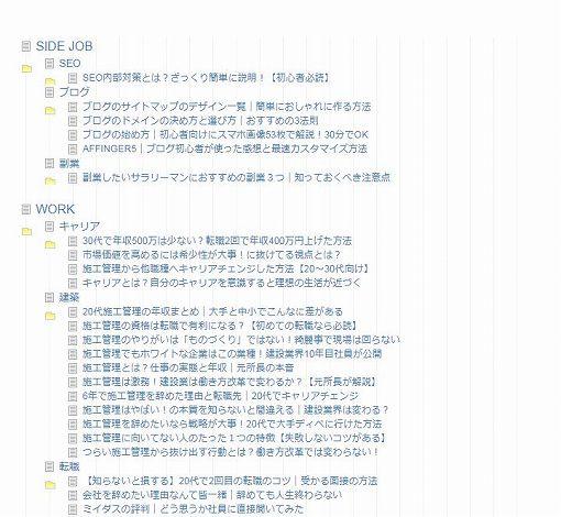 PS Auto Sitemapのスタイルのドキュメントツリー