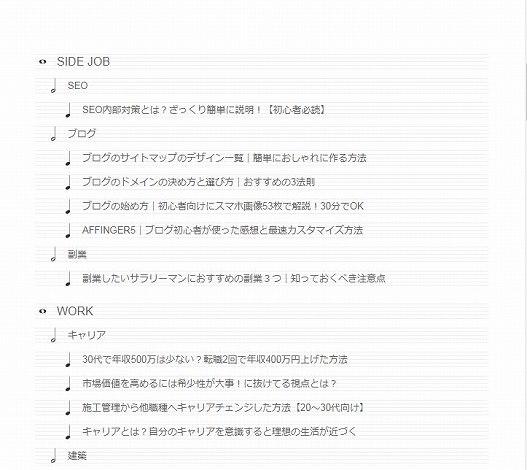 PS Auto Sitemapのスタイルの音譜