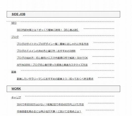 PS Auto Sitemapのスタイルの索引