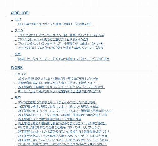 PS Auto Sitemapのスタイルのアンダースコア