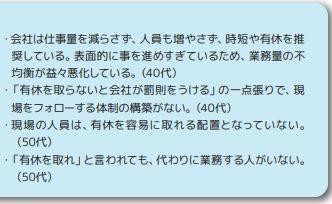 日建協作成‐2019年時短アンケートダイジェスト有給取得抜粋2