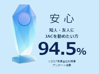 JACリクルートメント評価