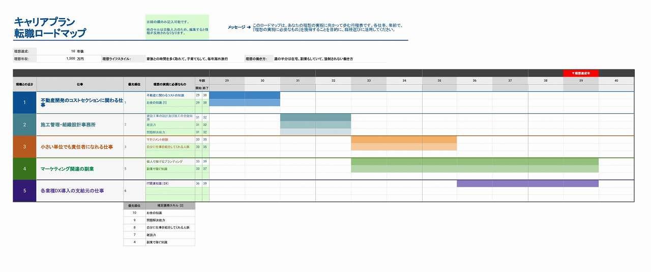 『転職の教科書』キャリアプラン転職ロードマップ(記載例)_2