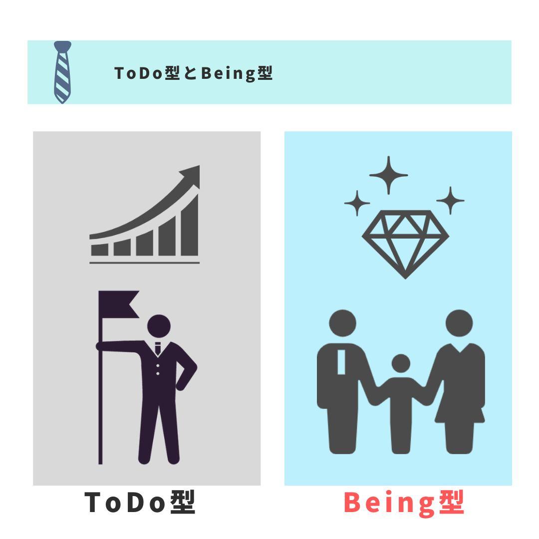 ToDo型とBeing型