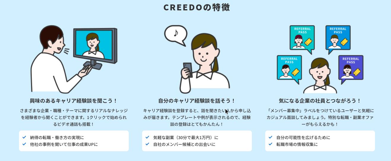 CREEDOの特徴-min